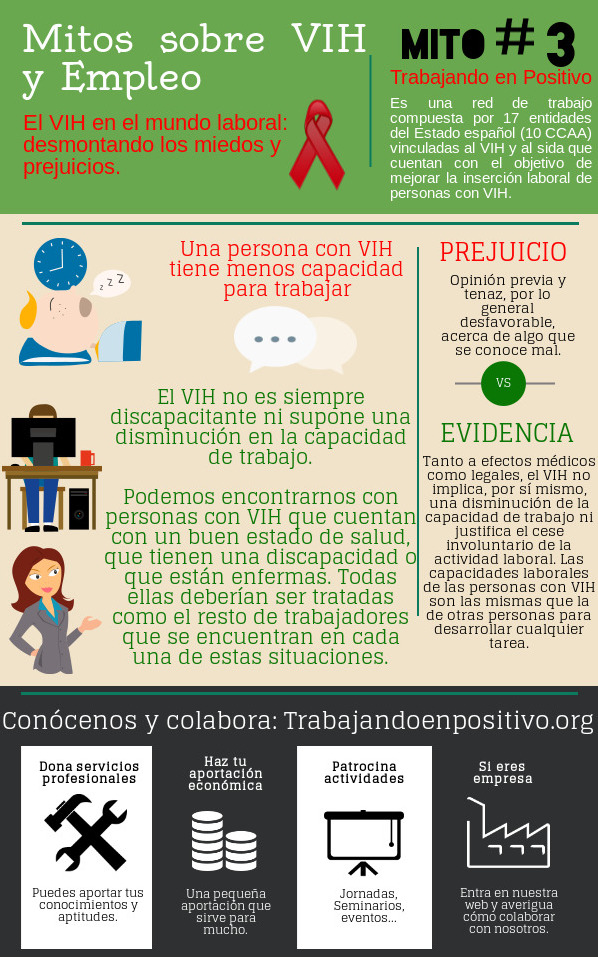 Mitos VIH y empleo 3 final